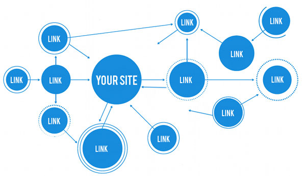 differenza tra link building e link earning